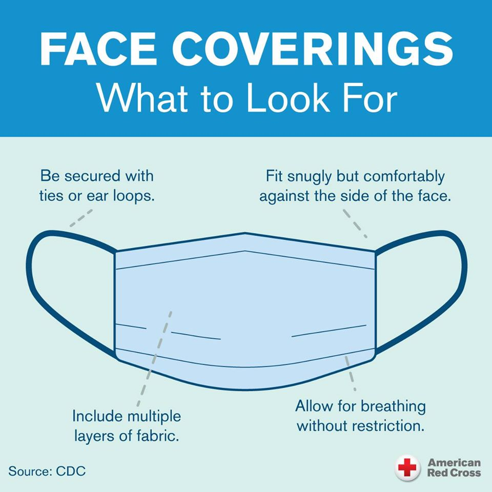 Face Coverings - What to Look for Illustration